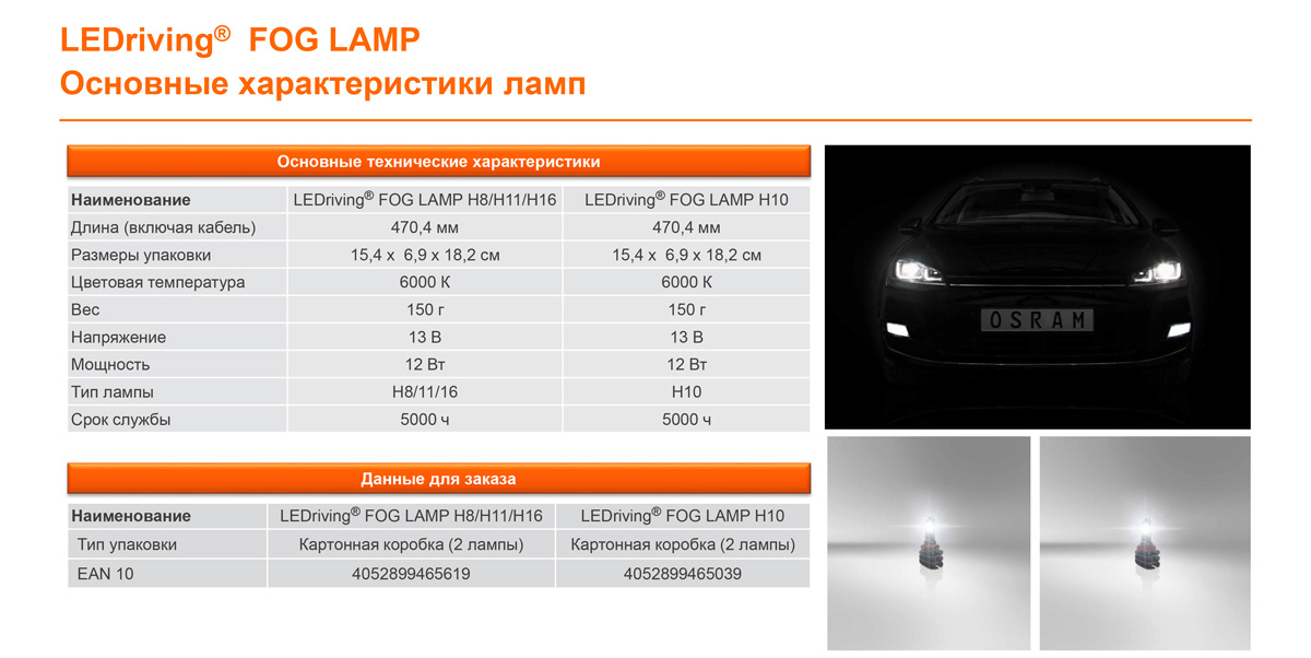 характеристики ламп OSRAM LEDriving®FOG LAMP